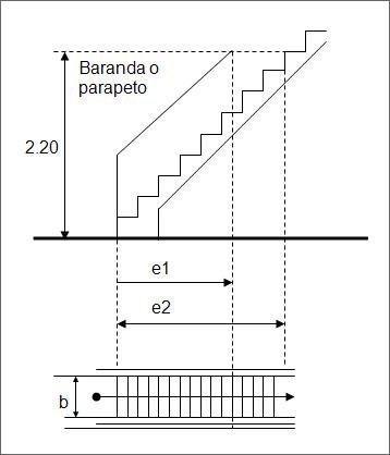 Ancho minimo de escalera en vivienda multifamiliar